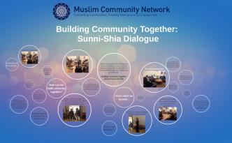 Sunni -Shia Dialogue Presentation