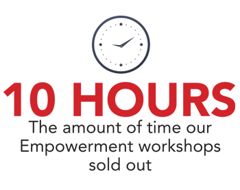 empowerment-workshops