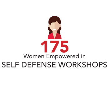 175 self-defense-workshops